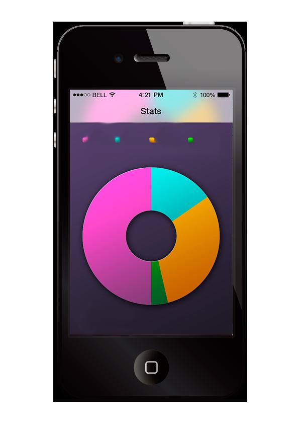 ¡No gastes más de la cuenta! Usa apps para controlar el consumo de datos