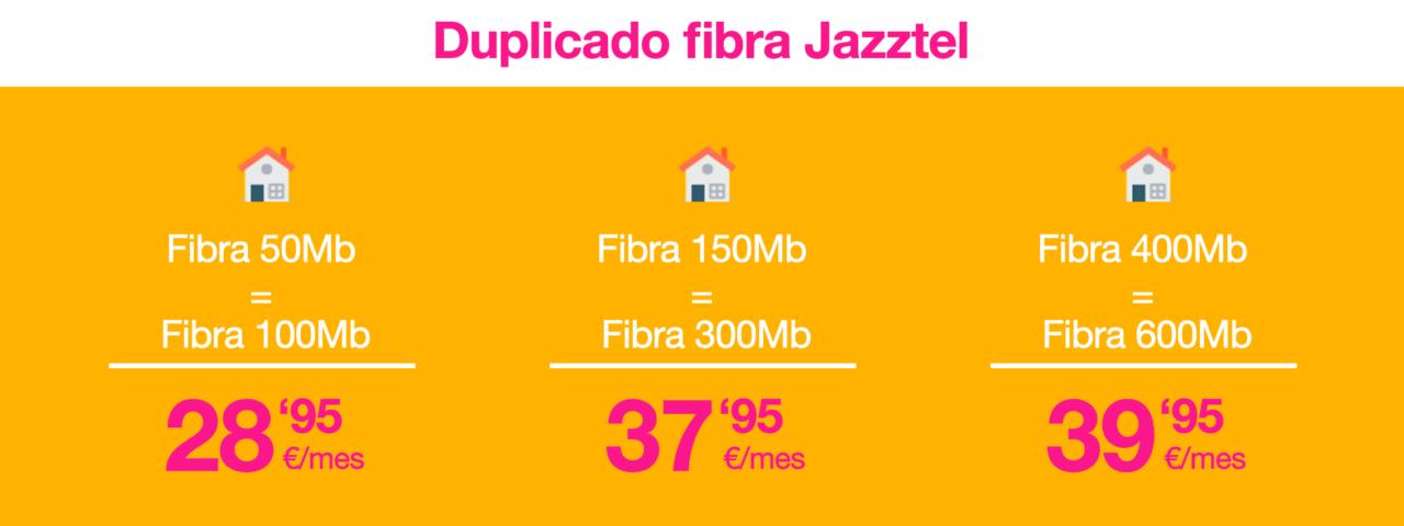 duplicado de la velocidad Jazztel