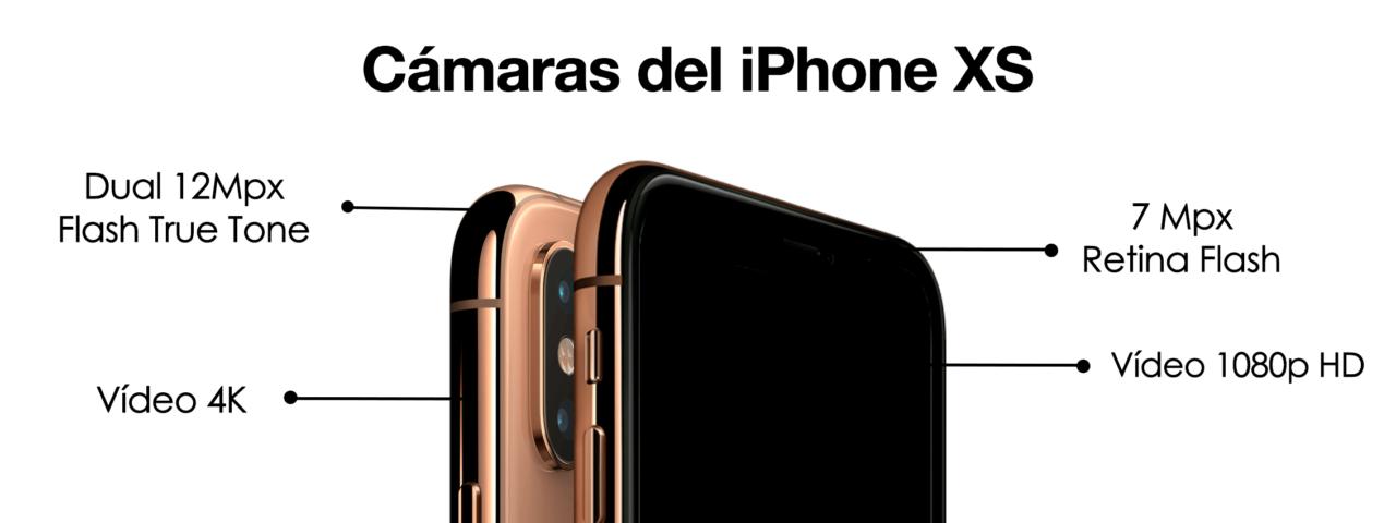 Cámaras iPhone XS 2018
