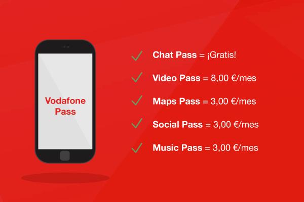 Vodafone Pass para el móvil